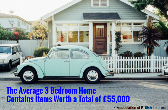 Average home contains items worth 55,000