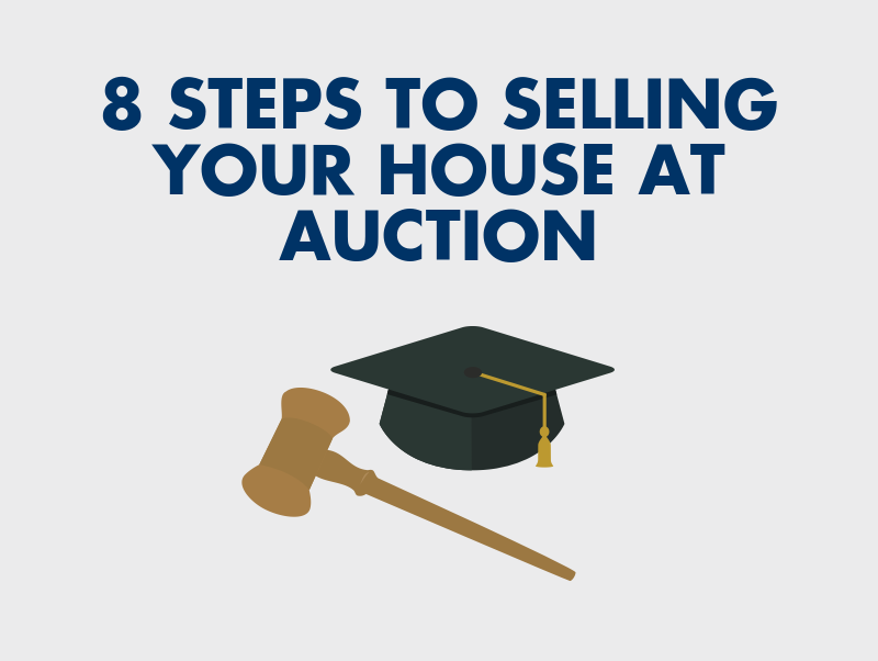 Sell your house at auction
