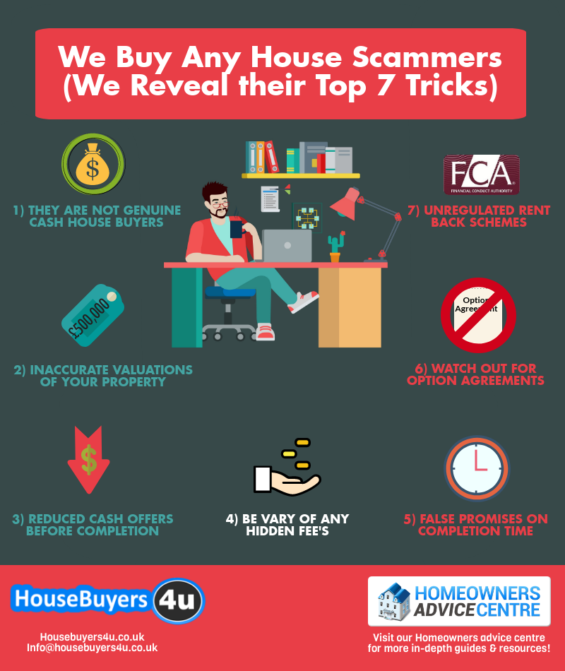 We Buy Any House Scammers - We Reveal their Top 7 Tricks