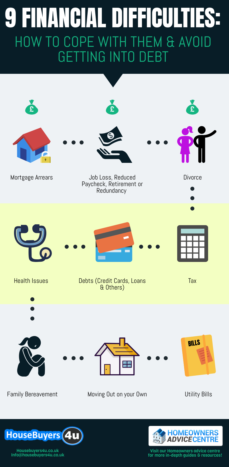 9 Financial Difficulties - How to cope and avoid debt infographic image