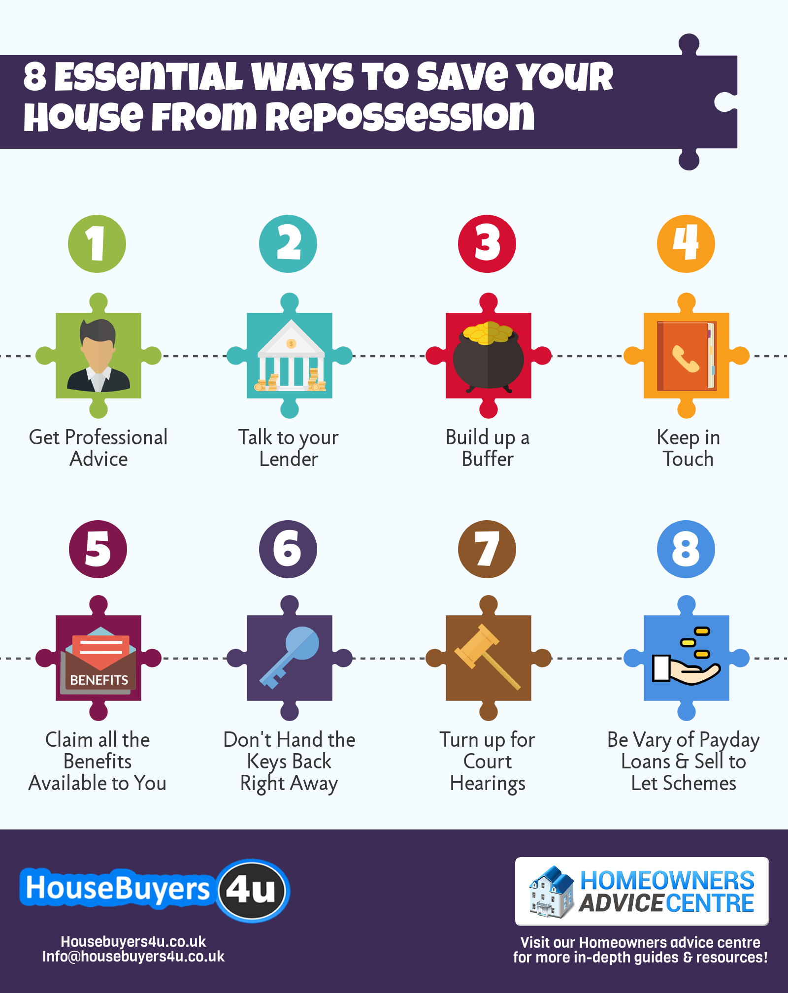 8 Essential Ways to Save your House from Repossession