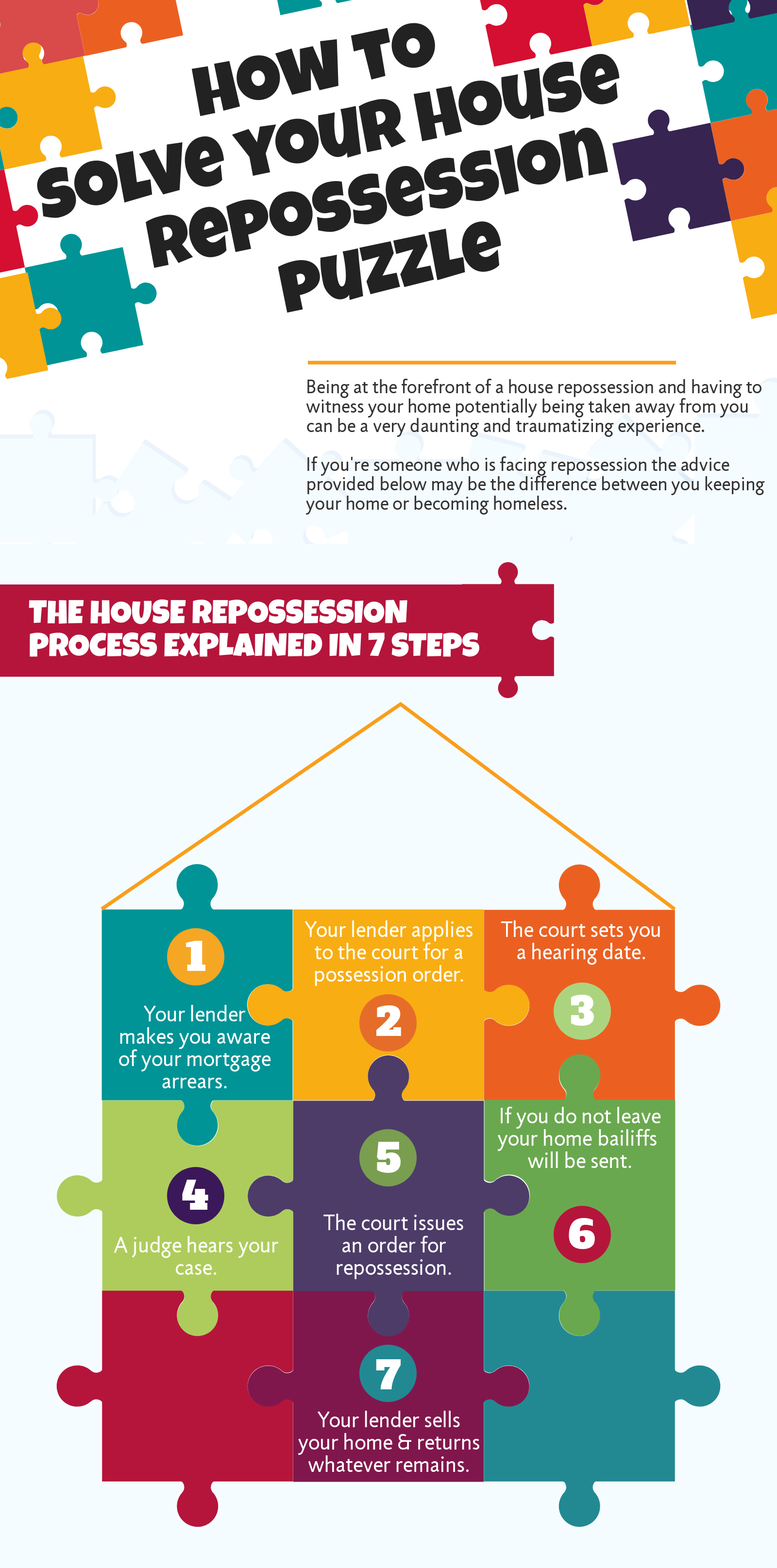 The house repossession process explained in 7 steps