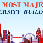 UK's Most Majestic University Buildings (INFOGRAPHIC)