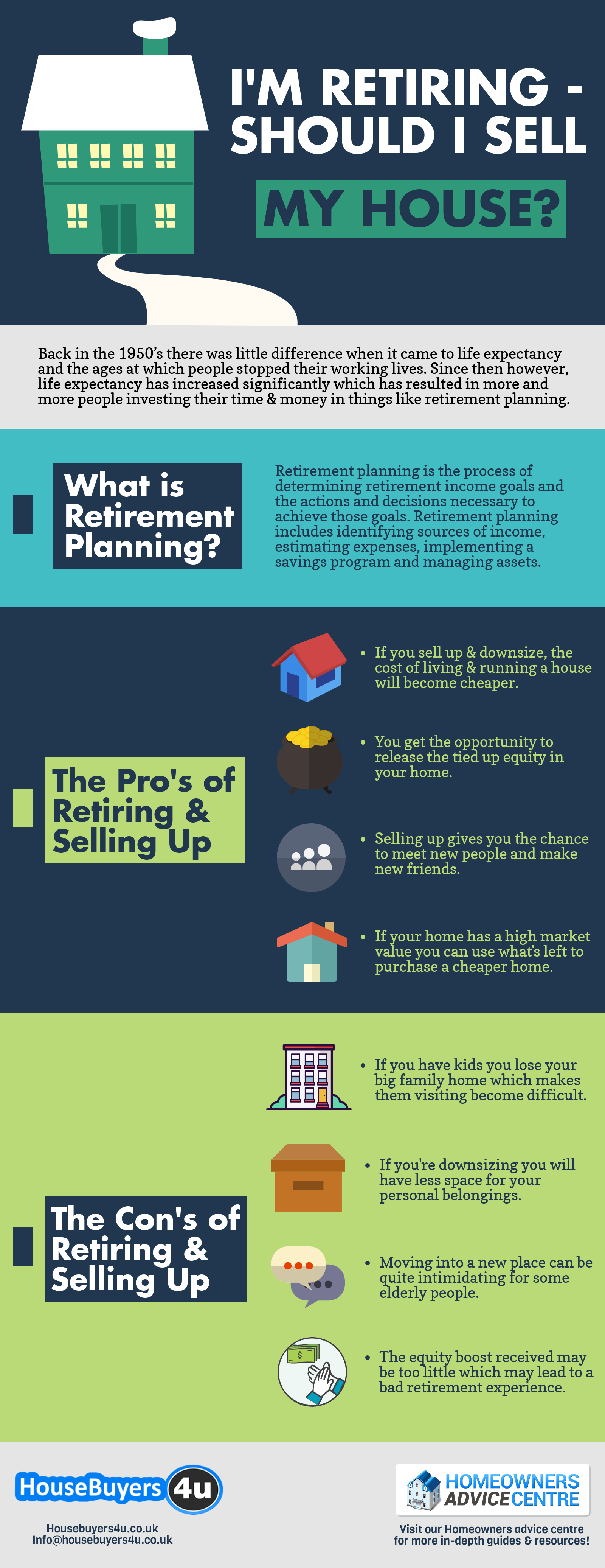 i'm retiring should i sell my house infographic