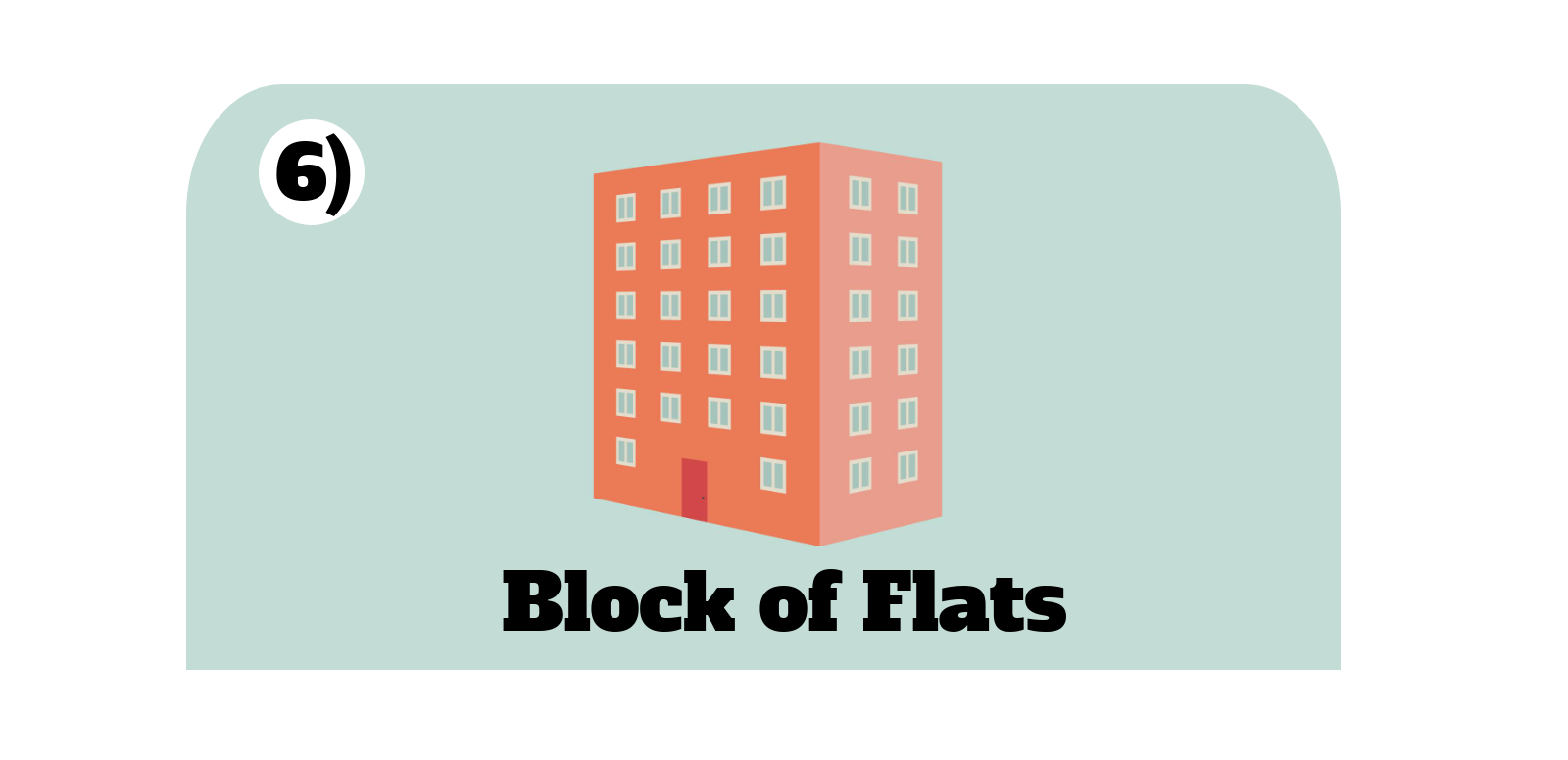Block of flats type of property