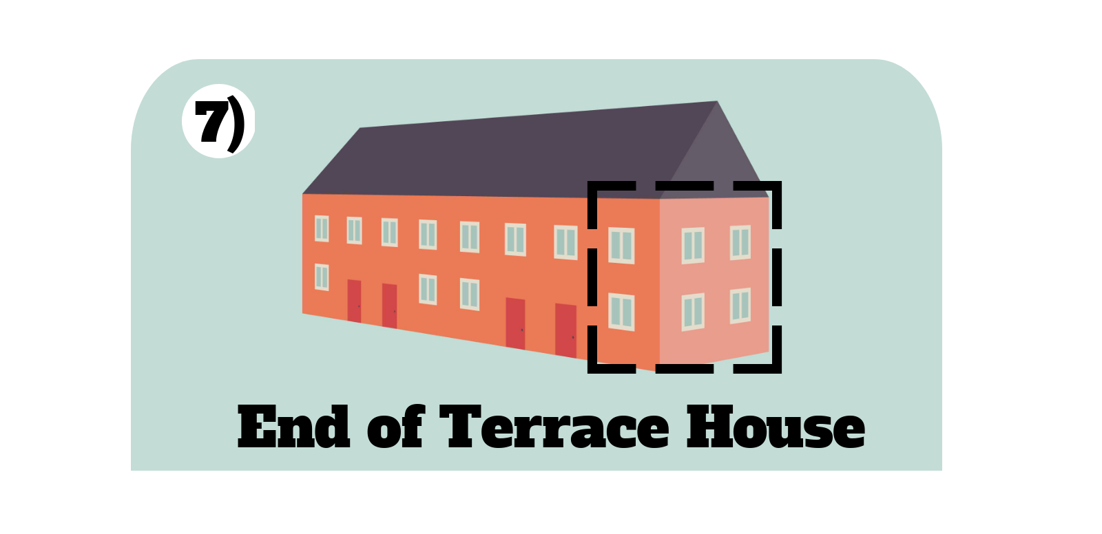 End of terrace property type