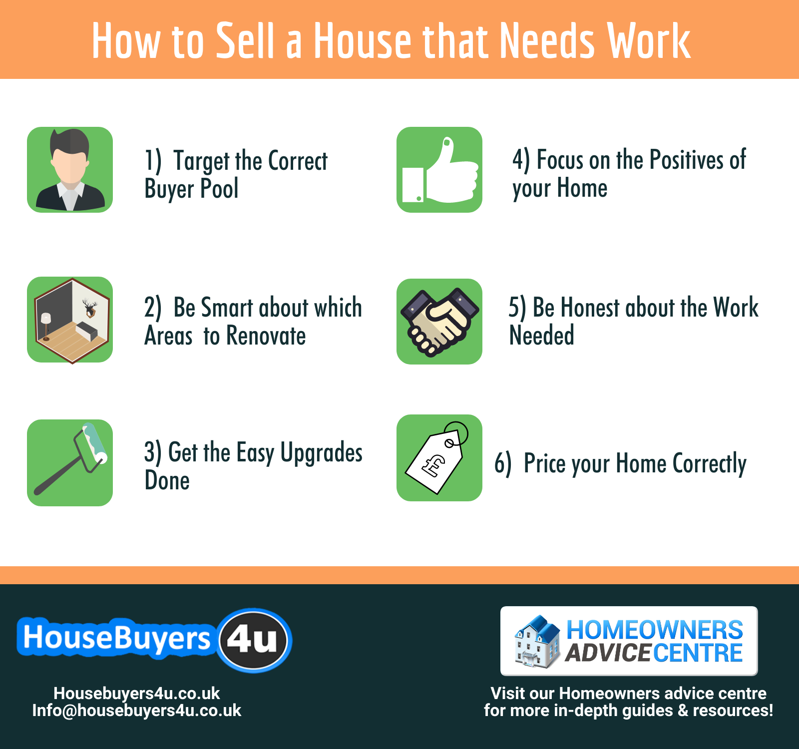 how to sell a house that needs work doing to it