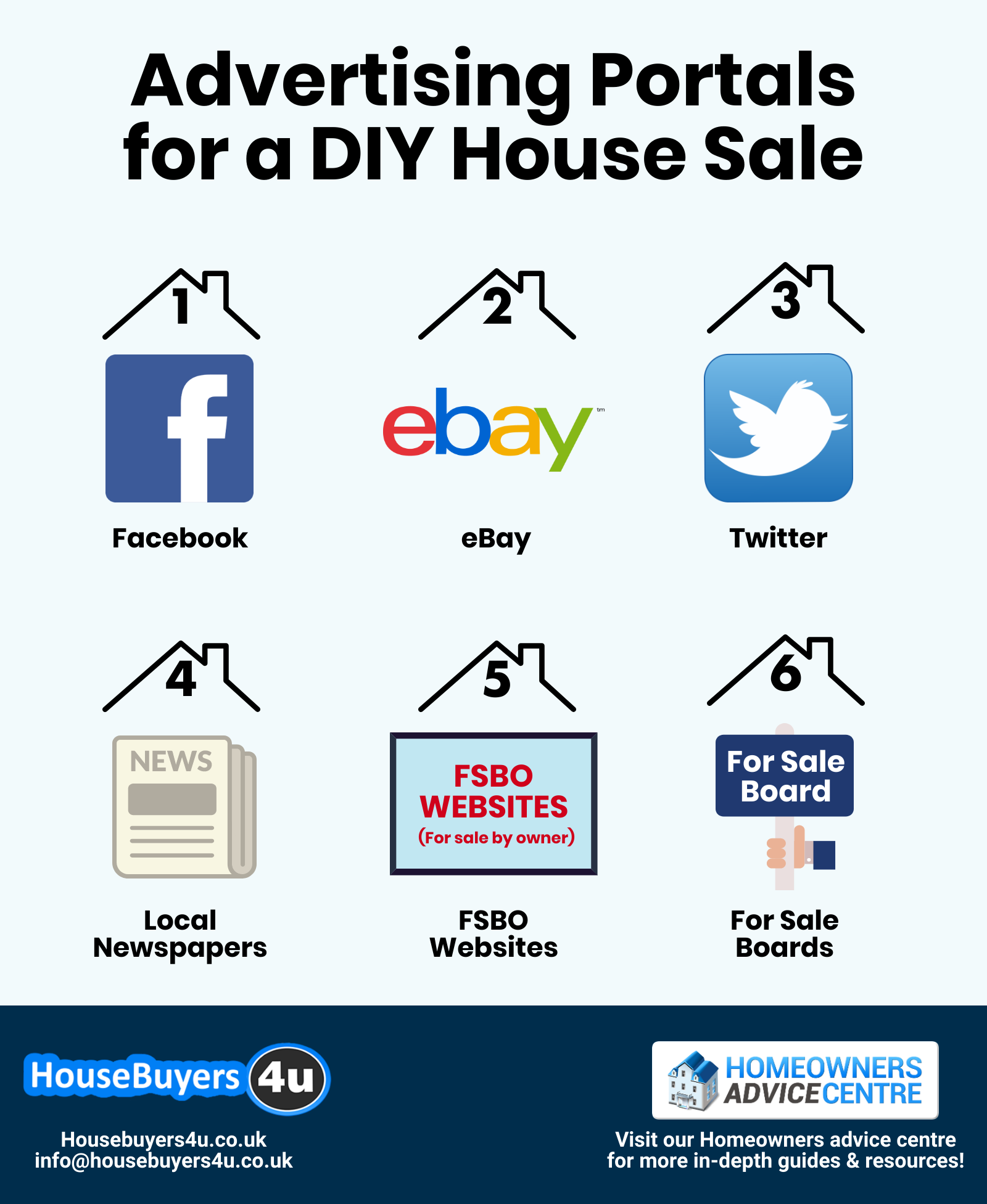6 advertising options for a do it yourself sale