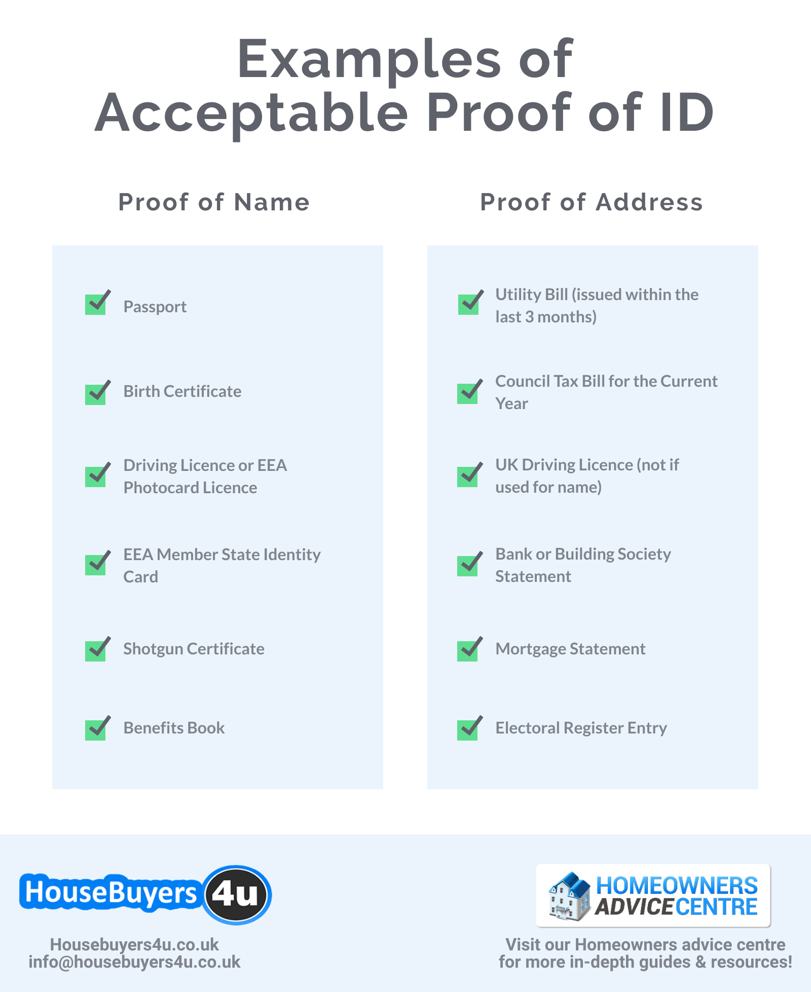 Acceptable proofs of ID that are needed when selling or buying a house