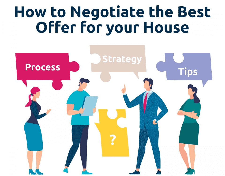 How to negotiate the best offer for your house (step by step guide)