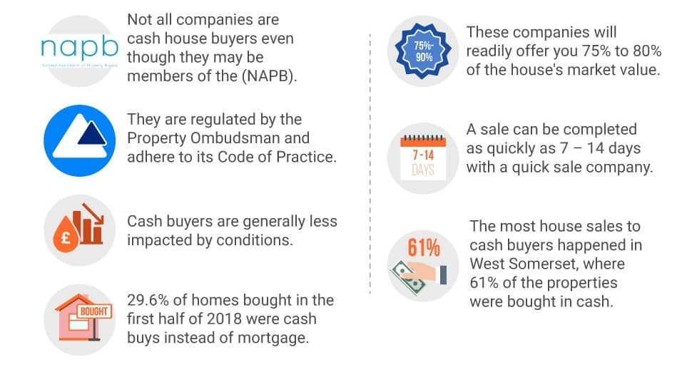 7 Interesting Facts about house buying companies